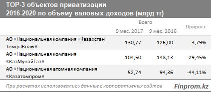 http://finprom.kz/storage/app/media/2018/02/19/1.png