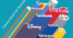 Apple заняла первое место в рейтинге самых дорогих брендов Forbes