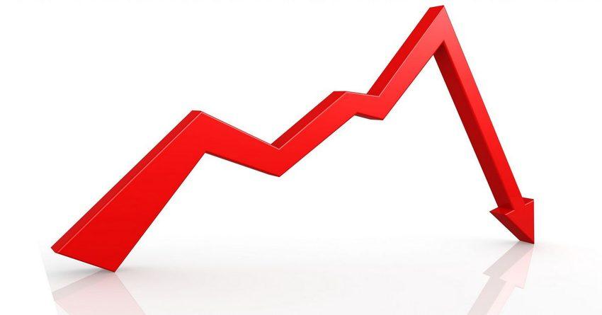 В мае банки Кыргызстана получили совокупный убыток в 57 млн сомов