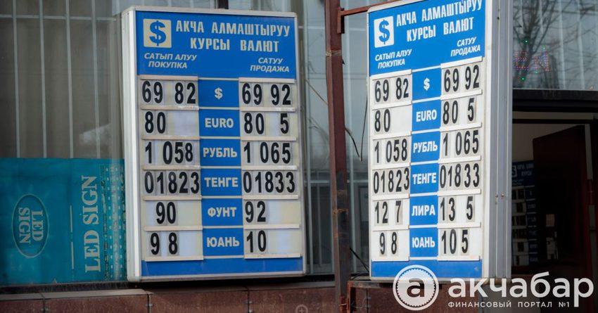 Нацбанк оштрафовал обменку на 55 тысяч сомов