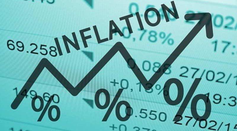 В КР рост уровня инфляции за октябрь составил 2.3%