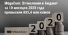MegaCom: Отчисления в бюджет за 10 месяцев 2020 года превысили 885.4 млн сомов
