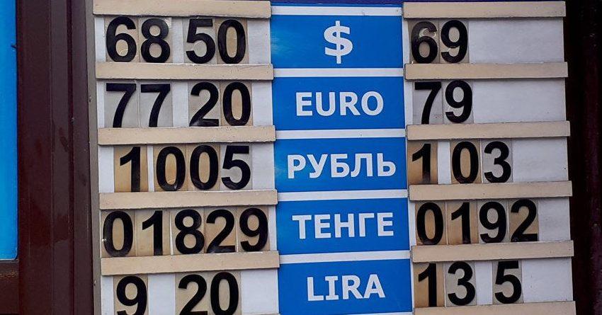 Нацбанк приостановил деятельность обменного бюро «Арзы плюс Ж»