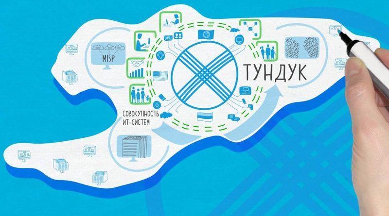 Таза коом. Кыргызстан наградили за настойчивое внедрение электронного управления