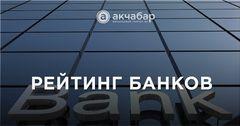 Кыргызстанцы назвали Топ-5 популярных кредитных организаций