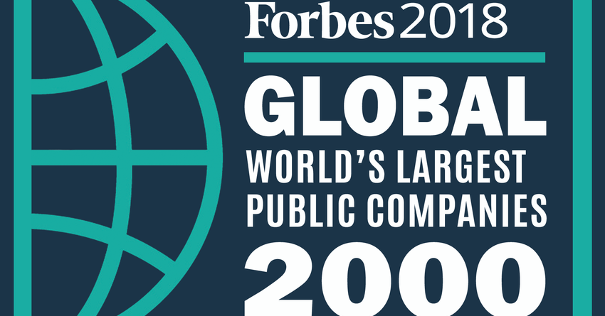 «Аэрофлот» выпал из глобального рейтинга Forbes
